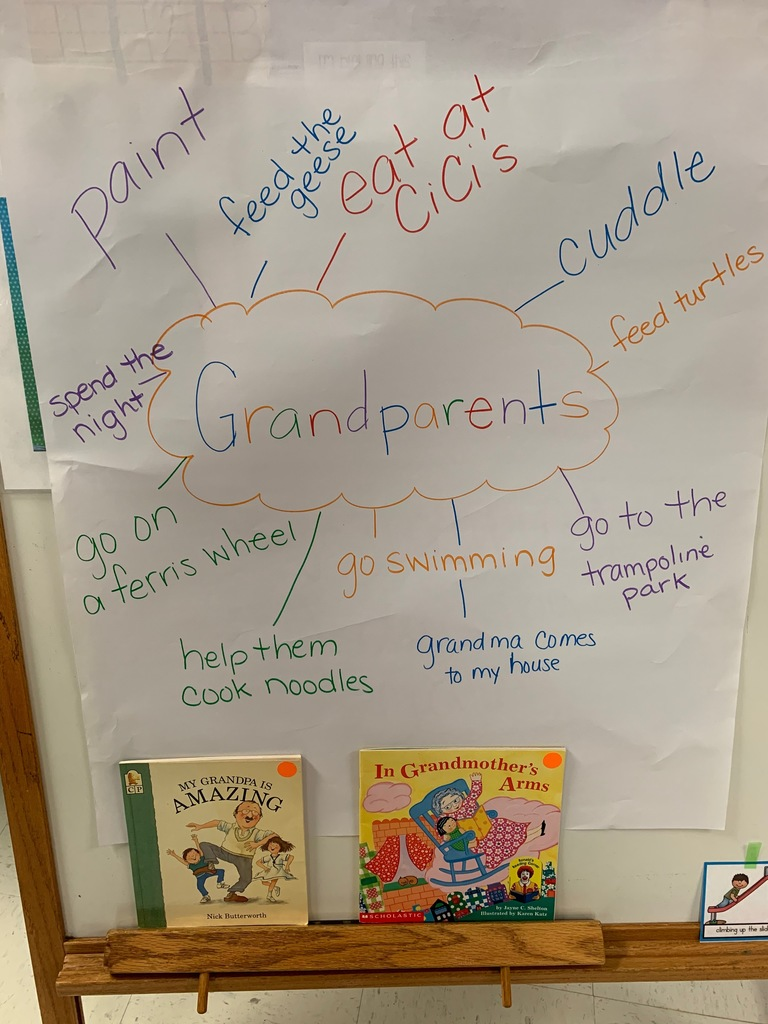 oes gparents day3